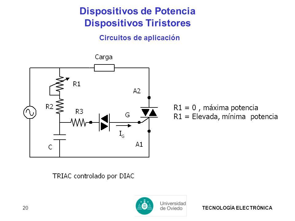 TECNOLOGÍA ELECTRÓNICA20 R1 = 0, máxima potencia R1 = Elevada, mínima potencia Dispositivos de Potencia Dispositivos Tiristores Circuitos de aplicació