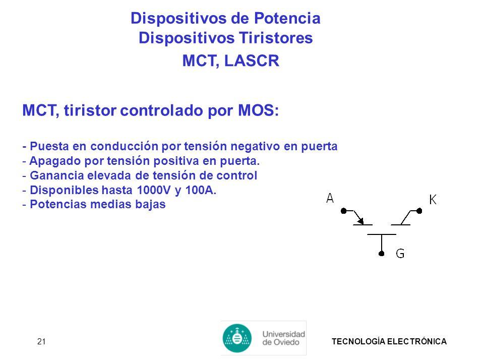 TECNOLOGÍA ELECTRÓNICA21 MCT, tiristor controlado por MOS: - Puesta en conducción por tensión negativo en puerta - Apagado por tensión positiva en pue