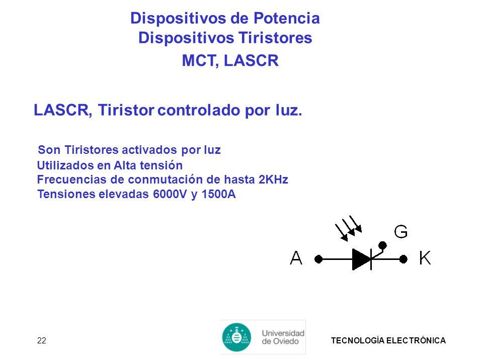 TECNOLOGÍA ELECTRÓNICA22 LASCR, Tiristor controlado por luz. Son Tiristores activados por luz Utilizados en Alta tensión Frecuencias de conmutación de