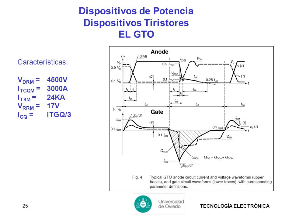 TECNOLOGÍA ELECTRÓNICA25 Características: V DRM = 4500V I TGQM = 3000A I TSM = 24KA V RRM = 17V I GQ = ITGQ/3 Dispositivos de Potencia Dispositivos Ti