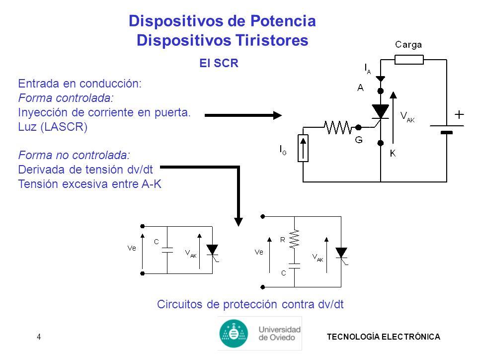 TECNOLOGÍA ELECTRÓNICA4 Circuitos de protección contra dv/dt Dispositivos de Potencia Dispositivos Tiristores El SCR Entrada en conducción: Forma cont