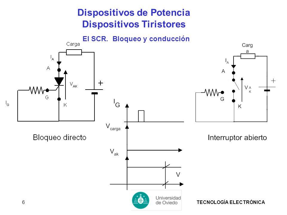 TECNOLOGÍA ELECTRÓNICA6 Dispositivos de Potencia Dispositivos Tiristores El SCR. Bloqueo y conducción