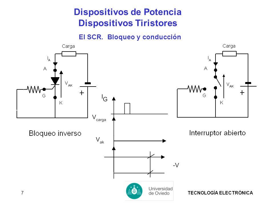 TECNOLOGÍA ELECTRÓNICA7 Dispositivos de Potencia Dispositivos Tiristores El SCR. Bloqueo y conducción
