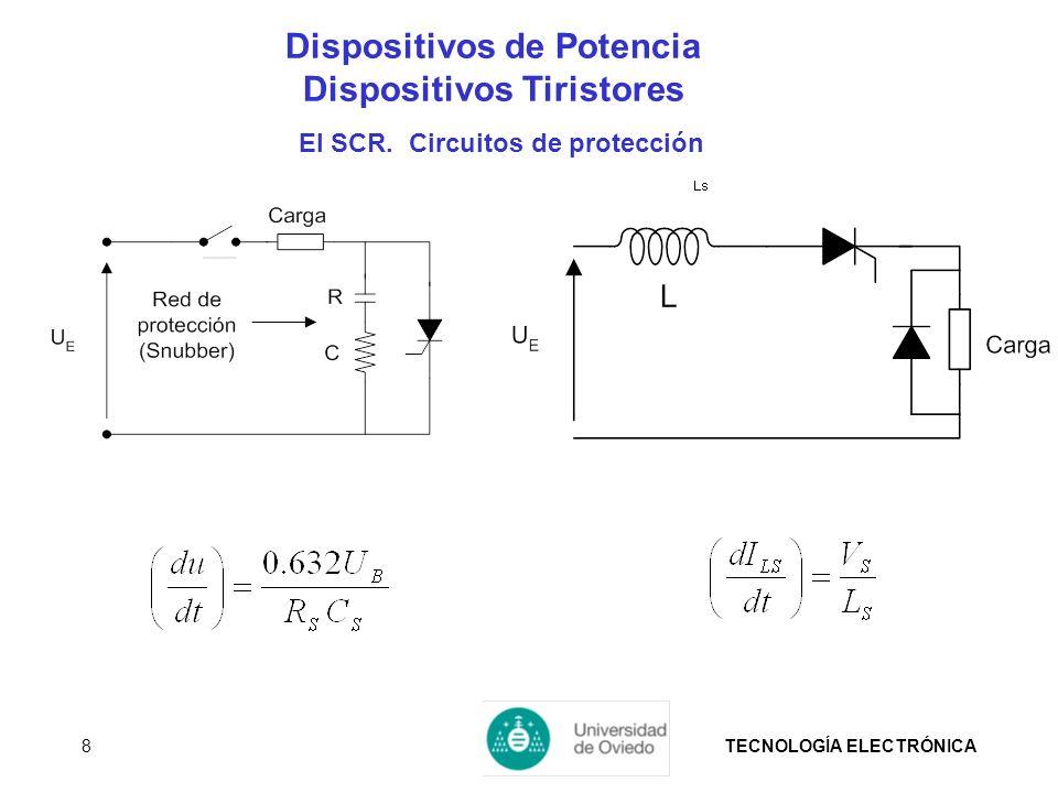 TECNOLOGÍA ELECTRÓNICA8 Dispositivos de Potencia Dispositivos Tiristores El SCR. Circuitos de protección