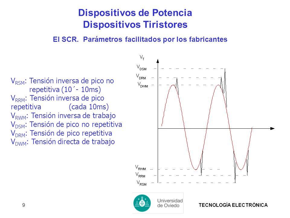 TECNOLOGÍA ELECTRÓNICA9 V RSM : Tensión inversa de pico no repetitiva (10´- 10ms) V RRM : Tensión inversa de pico repetitiva (cada 10ms) V RWM : Tensi
