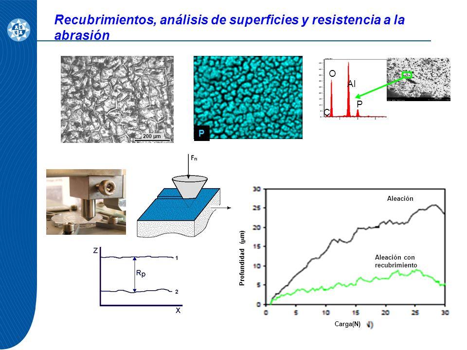 Recubrimientos, análisis de superficies y resistencia a la abrasión 200 µm P Al Al+LEP102 Profundidad ( m) Carga(N) Aleación Aleación con recubrimiento C Al P O
