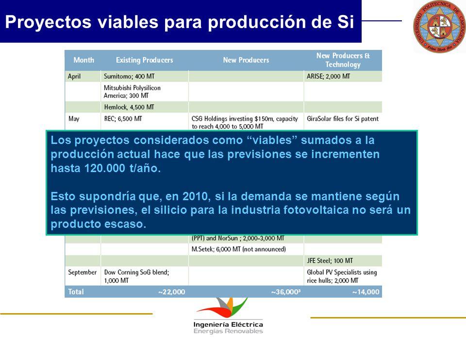 Proyectos viables para producción de Si Los proyectos considerados como viables sumados a la producción actual hace que las previsiones se incrementen