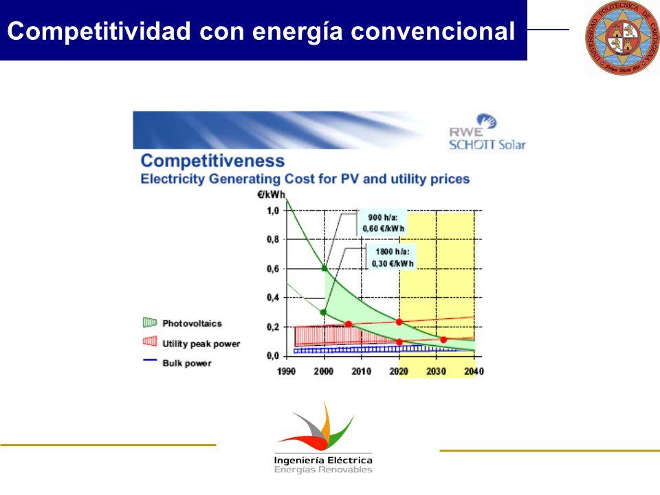 Competitividad con energía convencional