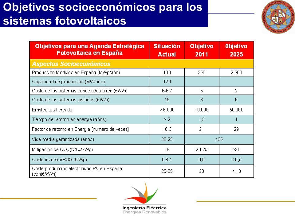Objetivos socioeconómicos para los sistemas fotovoltaicos