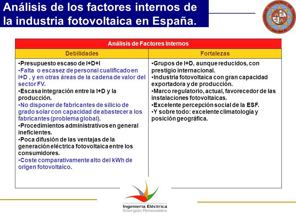 Análisis de los factores internos de la industria fotovoltaica en España. Análisis de Factores Internos DebilidadesFortalezas Presupuesto escaso de I+