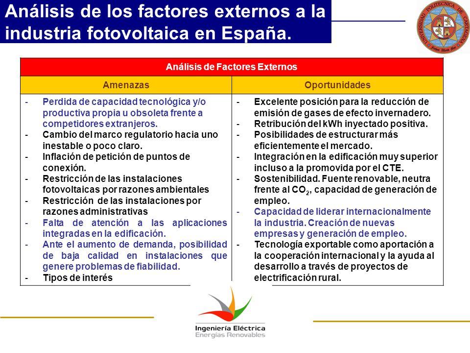 Análisis de los factores externos a la industria fotovoltaica en España. Análisis de Factores Externos AmenazasOportunidades -Perdida de capacidad tec
