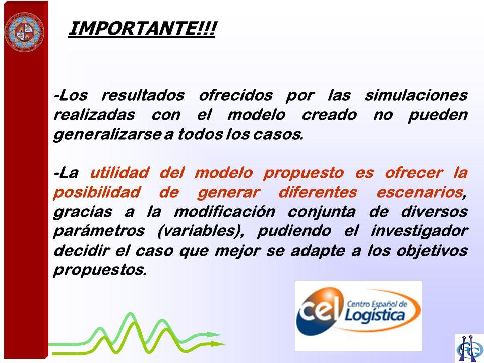 -Los resultados ofrecidos por las simulaciones realizadas con el modelo creado no pueden generalizarse a todos los casos. -La utilidad del modelo prop