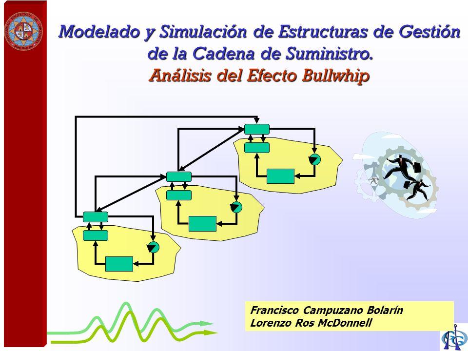 Modelado y Simulación de Estructuras de Gestión de la Cadena de Suministro. Análisis del Efecto Bullwhip Francisco Campuzano Bolarín Lorenzo Ros McDon