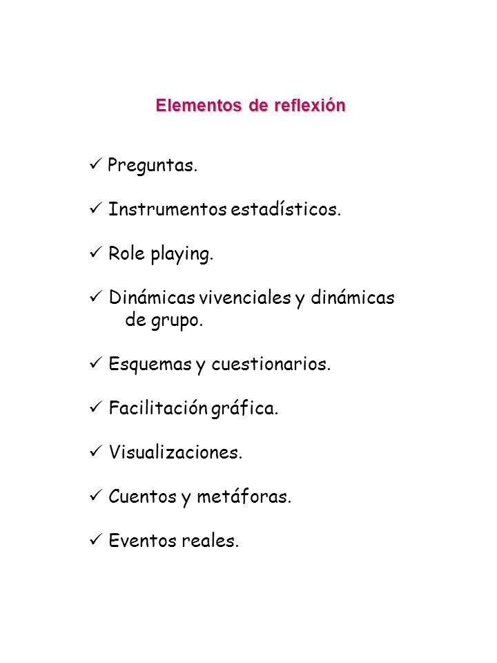 Preguntas. Instrumentos estadísticos. Role playing. Dinámicas vivenciales y dinámicas de grupo. Esquemas y cuestionarios. Facilitación gráfica. Visual