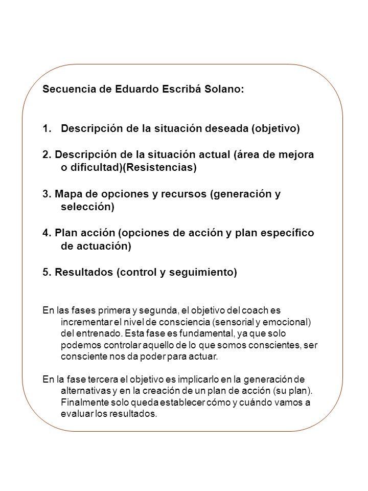 Secuencia de Eduardo Escribá Solano: 1.Descripción de la situación deseada (objetivo) 2. Descripción de la situación actual (área de mejora o dificult