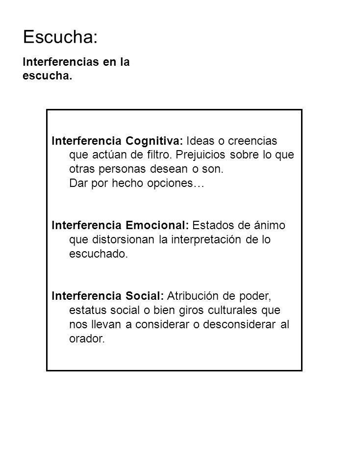 Escucha: Interferencias en la escucha. Interferencia Cognitiva: Ideas o creencias que actúan de filtro. Prejuicios sobre lo que otras personas desean