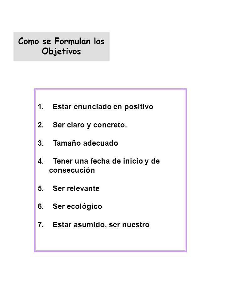 1.Estar enunciado en positivo 2.Ser claro y concreto. 3.Tamaño adecuado 4.Tener una fecha de inicio y de consecución 5.Ser relevante 6.Ser ecológico 7