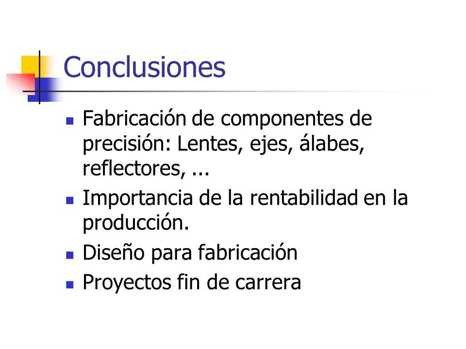 Conclusiones Fabricación de componentes de precisión: Lentes, ejes, álabes, reflectores,... Importancia de la rentabilidad en la producción. Diseño pa