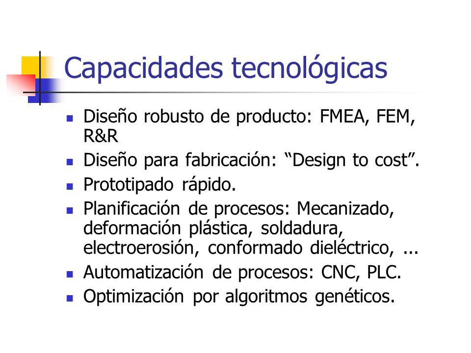 Capacidades tecnológicas Diseño robusto de producto: FMEA, FEM, R&R Diseño para fabricación: Design to cost. Prototipado rápido. Planificación de proc