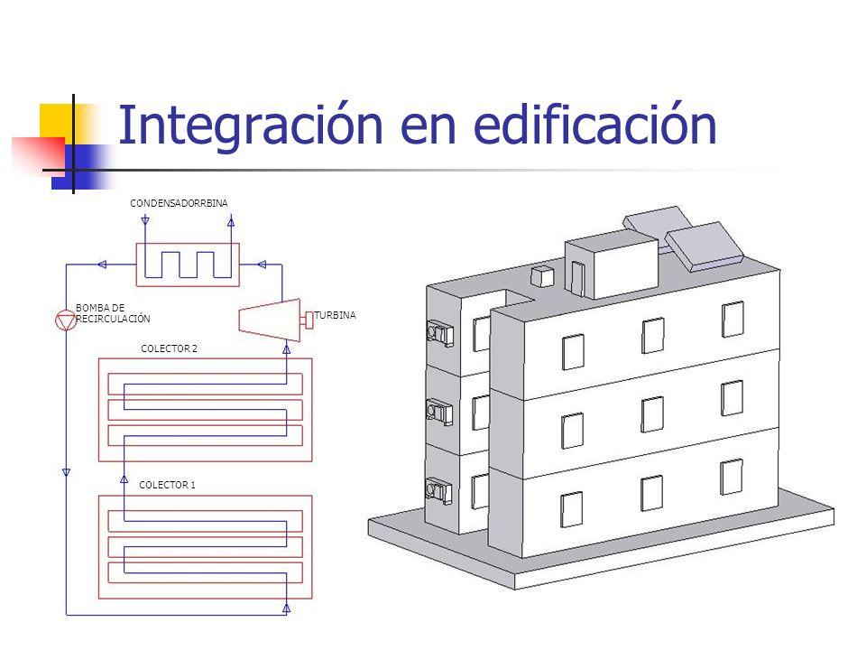 Integración en edificación COLECTOR 2 COLECTOR 1 BOMBA DE RECIRCULACIÓN TURBINA CONDENSADORRBINA