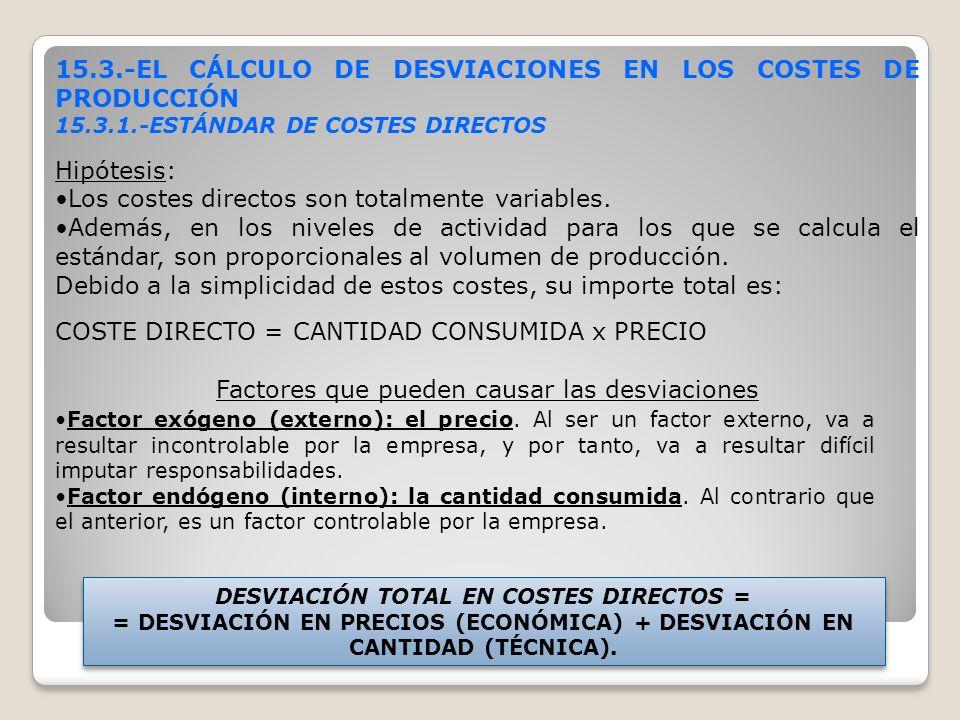 15.3.-EL CÁLCULO DE DESVIACIONES EN LOS COSTES DE PRODUCCIÓN 15.3.1.-ESTÁNDAR DE COSTES DIRECTOS Hipótesis: Los costes directos son totalmente variabl