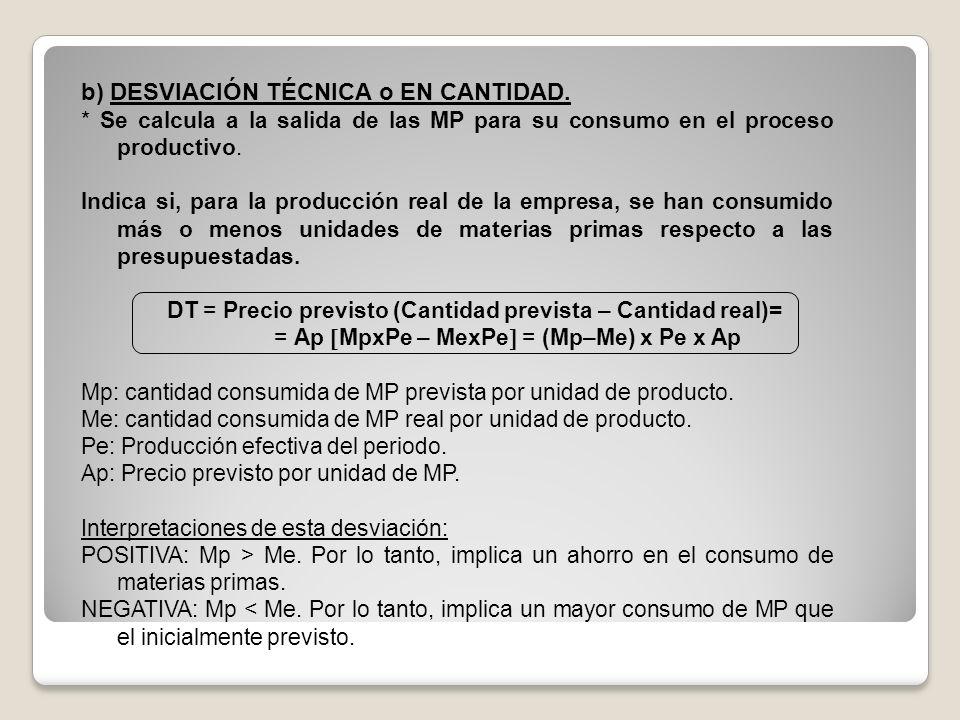 b) DESVIACIÓN TÉCNICA o EN CANTIDAD. * Se calcula a la salida de las MP para su consumo en el proceso productivo. Indica si, para la producción real d