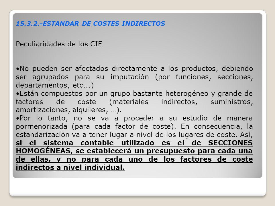 15.3.2.-ESTANDAR DE COSTES INDIRECTOS Peculiaridades de los CIF No pueden ser afectados directamente a los productos, debiendo ser agrupados para su i