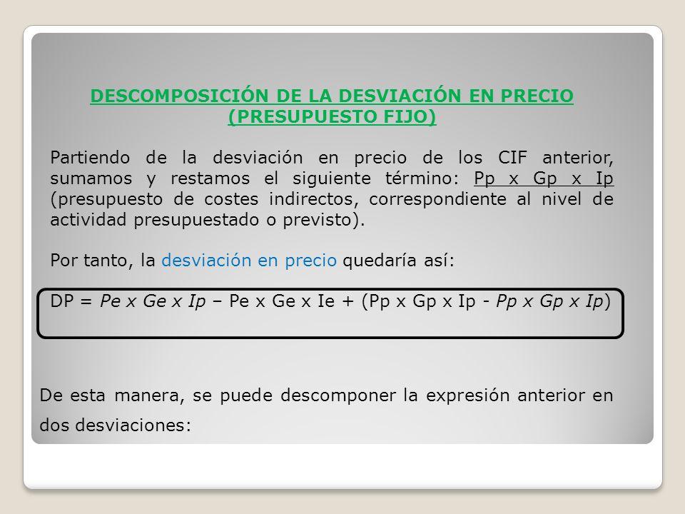 DESCOMPOSICIÓN DE LA DESVIACIÓN EN PRECIO (PRESUPUESTO FIJO) Partiendo de la desviación en precio de los CIF anterior, sumamos y restamos el siguiente