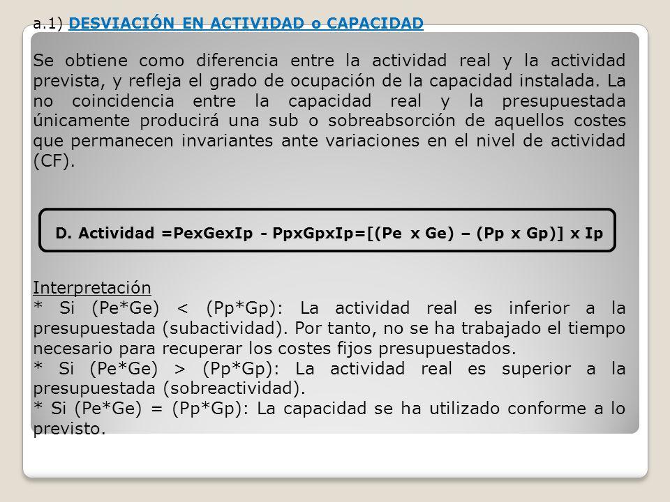 a.1) DESVIACIÓN EN ACTIVIDAD o CAPACIDAD Se obtiene como diferencia entre la actividad real y la actividad prevista, y refleja el grado de ocupación d
