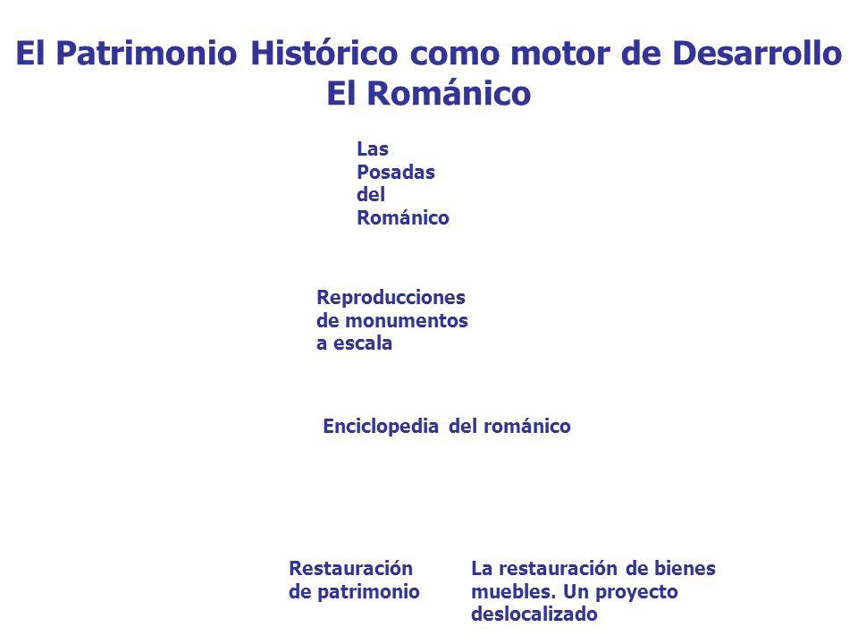 El Patrimonio Histórico como motor de Desarrollo El Románico Las Posadas del Románico Reproducciones de monumentos a escala Enciclopedia del románico La restauración de bienes muebles.