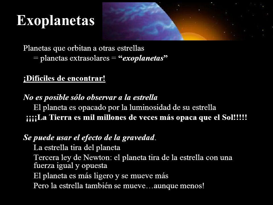 Exoplanetas Planetas que orbitan a otras estrellas = planetas extrasolares = exoplanetas ¡Difíciles de encontrar! No es posible sólo observar a la est