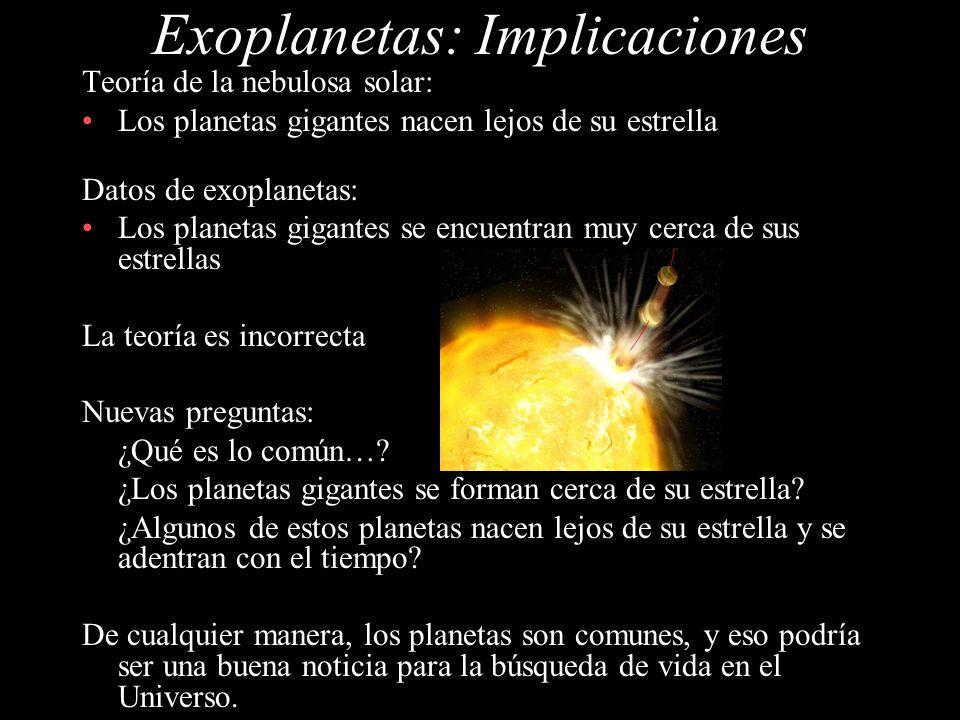 Exoplanetas: Implicaciones Teoría de la nebulosa solar: Los planetas gigantes nacen lejos de su estrella Datos de exoplanetas: Los planetas gigantes s