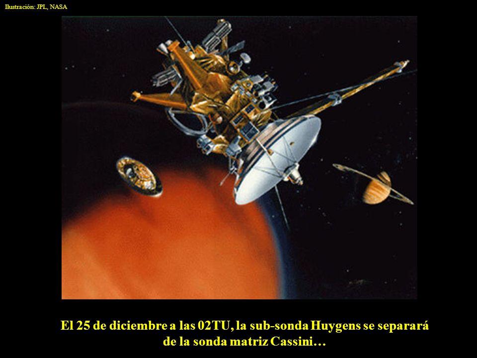 El 25 de diciembre a las 02TU, la sub-sonda Huygens se separará de la sonda matriz Cassini… Ilustración: JPL, NASA