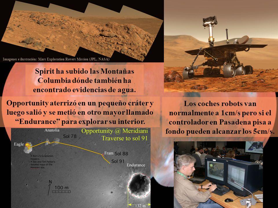 Spirit ha subido las Montañas Columbia dónde también ha encontrado evidencias de agua. Los coches robots van normalmente a 1cm/s pero si el controlado
