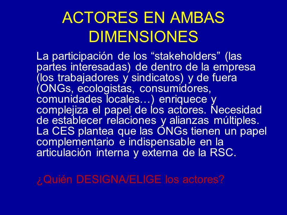 ACTORES EN AMBAS DIMENSIONES La participación de los stakeholders (las partes interesadas) de dentro de la empresa (los trabajadores y sindicatos) y de fuera (ONGs, ecologistas, consumidores, comunidades locales…) enriquece y complejiza el papel de los actores.
