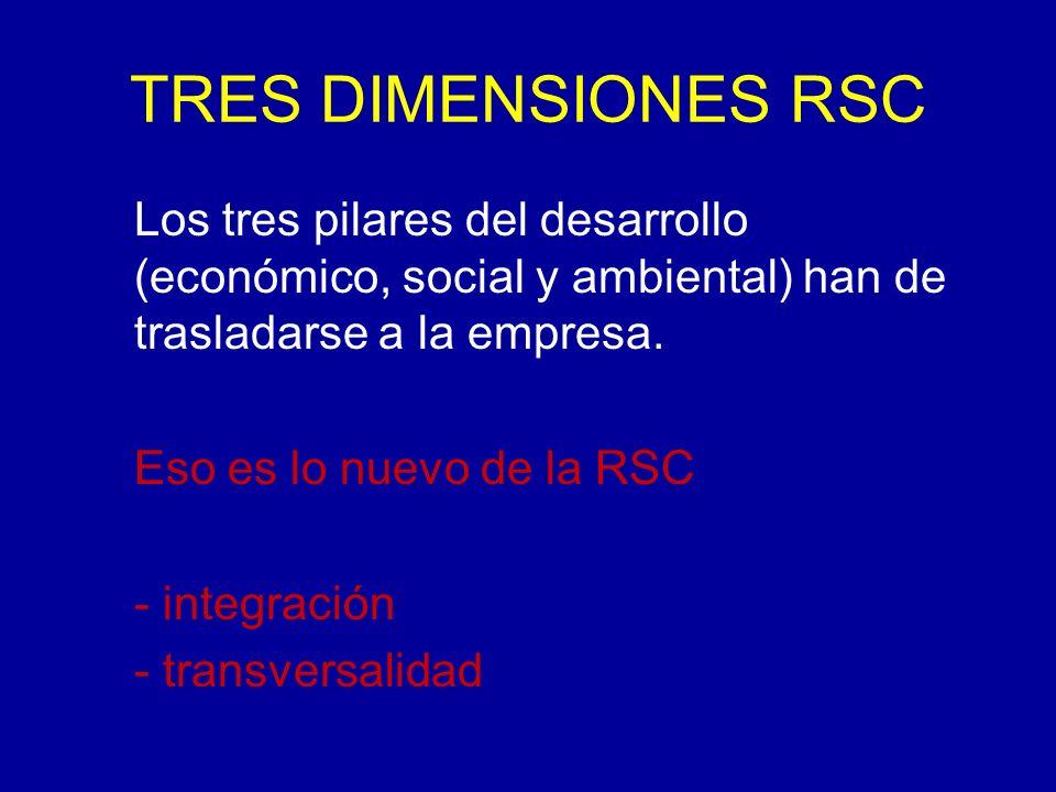 TRES DIMENSIONES RSC Los tres pilares del desarrollo (económico, social y ambiental) han de trasladarse a la empresa.