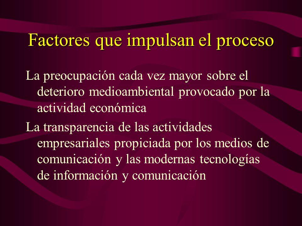 Factores que impulsan el proceso Las inquietudes y expectativas de los ciudadanos, consumidores, poderes públicos e inversores en el contexto de la mu