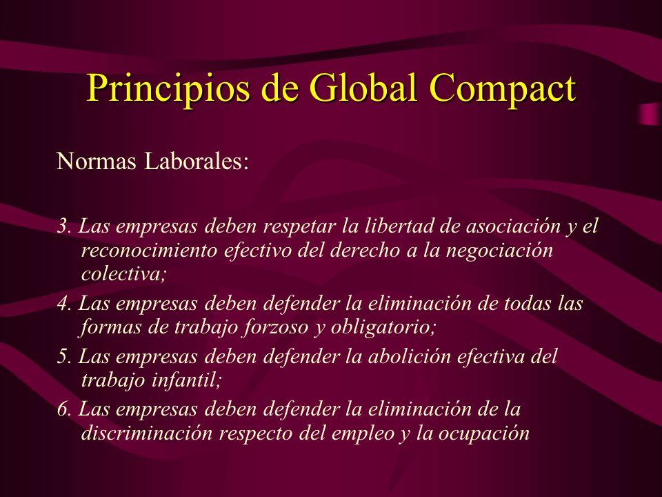 Principios de Global Compact Derechos Humanos: 1. Las empresas deben apoyar y respetar la protección de los derechos humanos proclamados a nivel inter