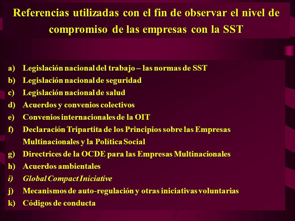 Tres Elementos Centrales para Evaluar el Nivel de Compromiso de las Organizaciones con la SST a)La existencia de una política de SST – Sistema de Gest