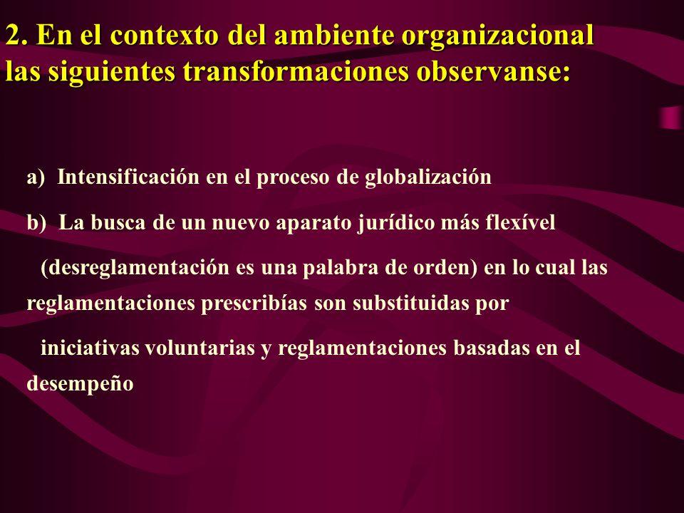 1.En el contexto de la gestión organizacional se verifica: La necesidad cada vez mayor que tiene las organizaciones para se diferenciarse en el mercado, non solamente tornandose más competitivas e lucrativas, pero también evidenciando de forma inequívoca a las partes interesadas que tienen una actuación ética, en la cuale responsabilidad social y desarrollo sostenible encuanto conceptos adquirem importância y son explicitados encuanto parte de la misión organizacional