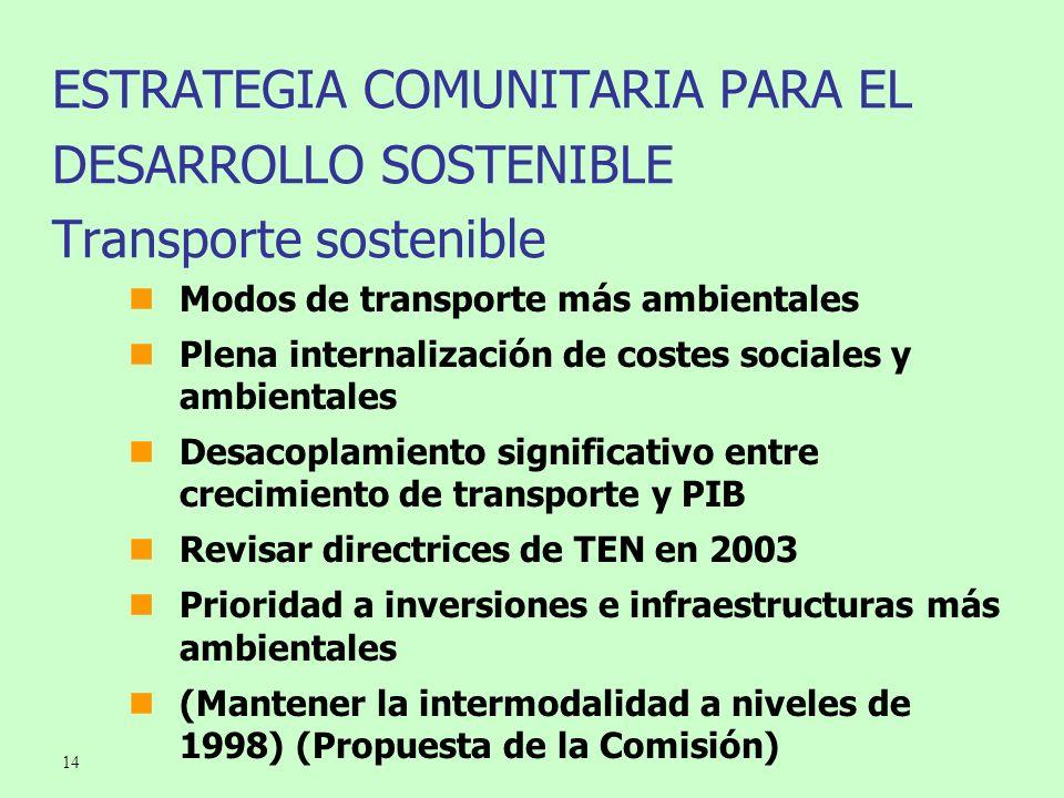 14 ESTRATEGIA COMUNITARIA PARA EL DESARROLLO SOSTENIBLE Transporte sostenible Modos de transporte más ambientales Plena internalización de costes soci