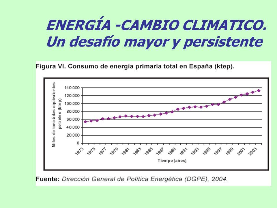 ENERGÍA -CAMBIO CLIMATICO. Un desafío mayor y persistente