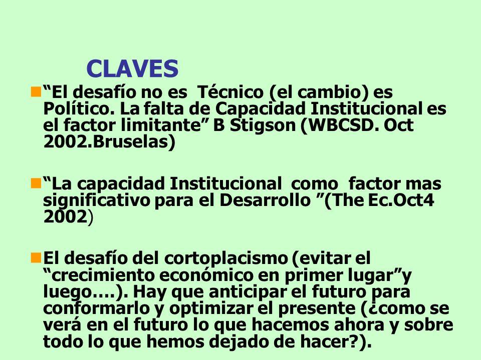 CLAVES El desafío no es Técnico (el cambio) es Político. La falta de Capacidad Institucional es el factor limitante B Stigson (WBCSD. Oct 2002.Brusela