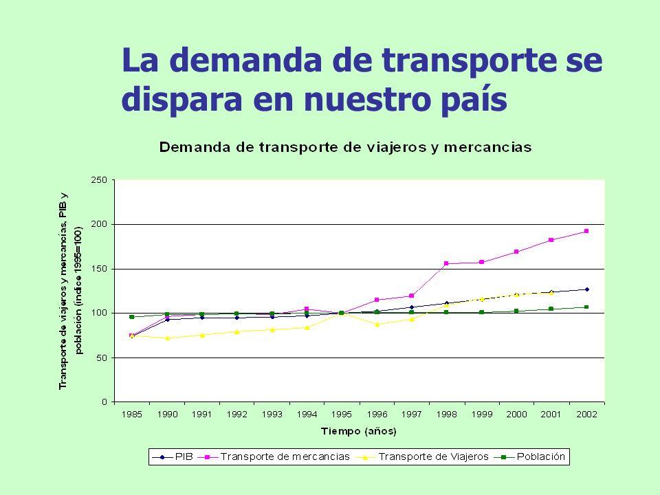 La demanda de transporte se dispara en nuestro país
