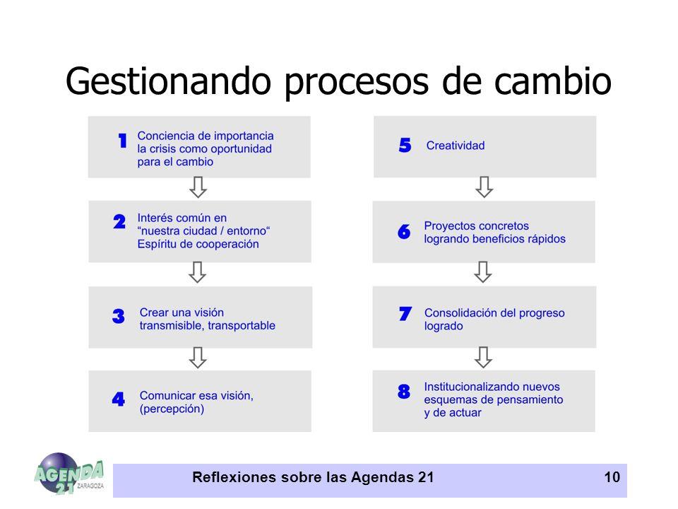 Reflexiones sobre las Agendas 2110 Gestionando procesos de cambio