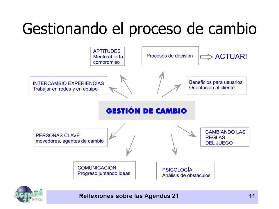 Reflexiones sobre las Agendas 2111 Gestionando el proceso de cambio