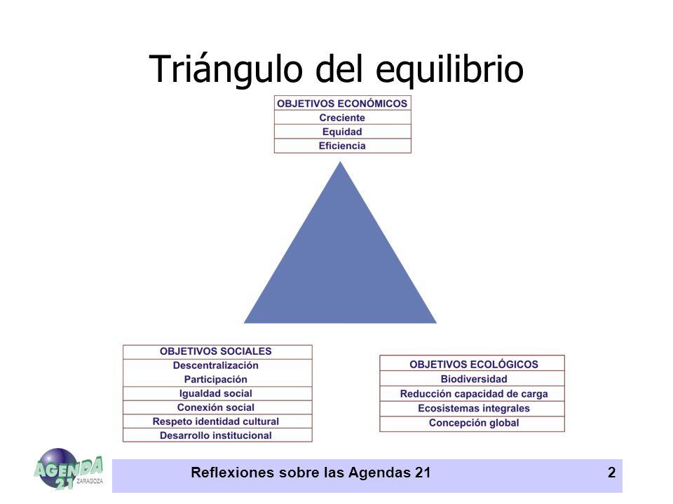 Reflexiones sobre las Agendas 212 Triángulo del equilibrio
