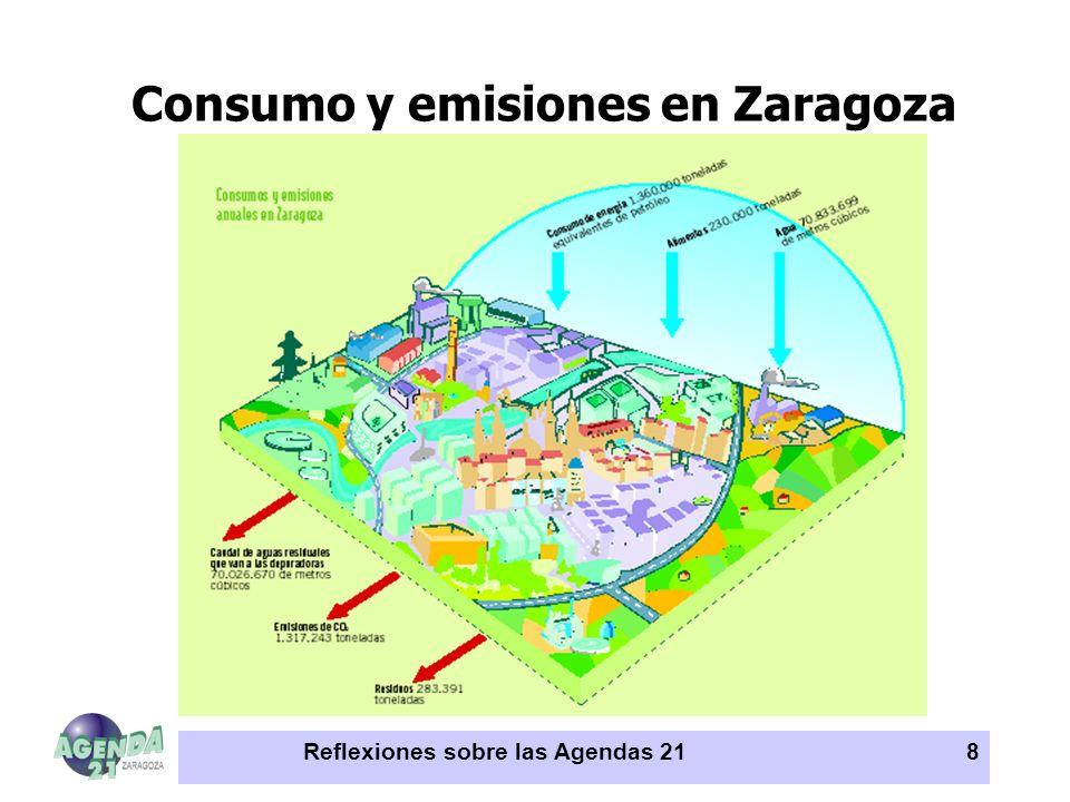 Reflexiones sobre las Agendas 218 Consumo y emisiones en Zaragoza