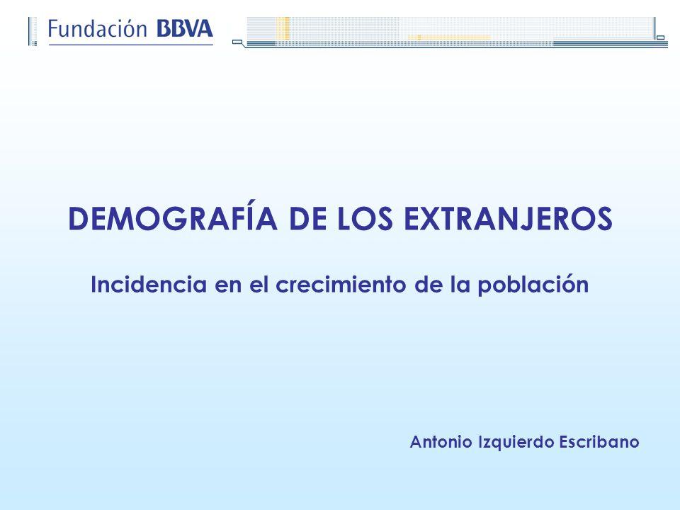 DEMOGRAFÍA DE LOS EXTRANJEROS Incidencia en el crecimiento de la población Antonio Izquierdo Escribano