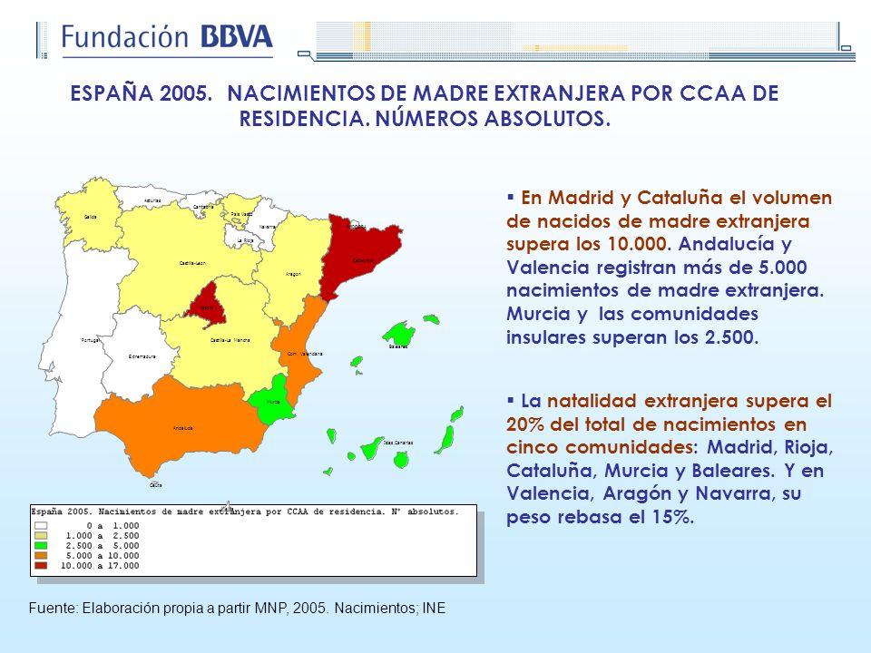 Fuente: Elaboración propia a partir MNP, 2005. Nacimientos; INE Andalucia Aragon Asturias Baleares Cantabria Castilla-La Mancha Castilla-Leon Cataluny